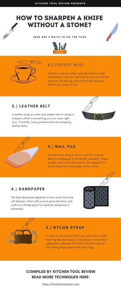 How To Sharpen A Knife Without A Stone-infographic